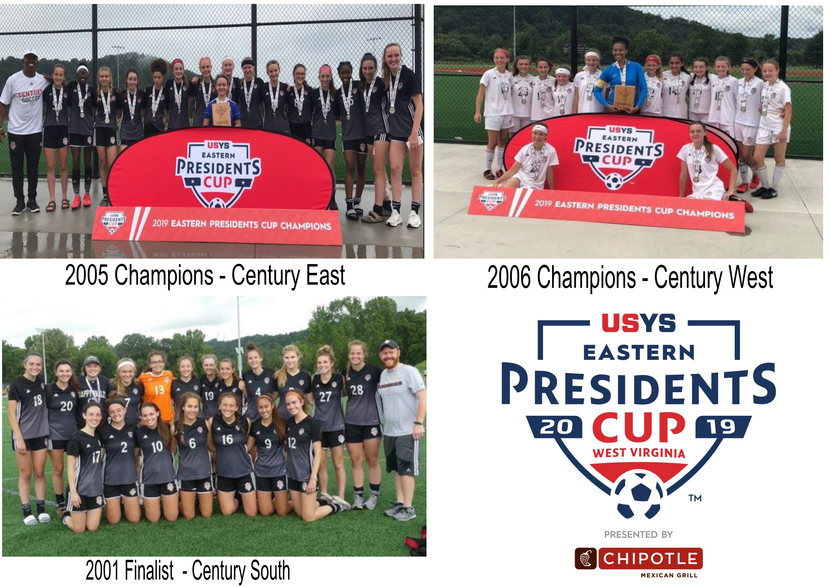 2019 PRESIDENTS CUP REGIONAL CHAMPIONSHIP