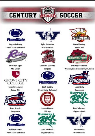 Century announce the 2018 Boys College Commitments